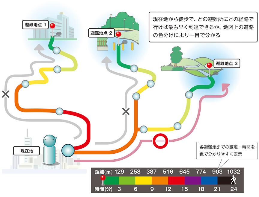 逃げ地図の概念