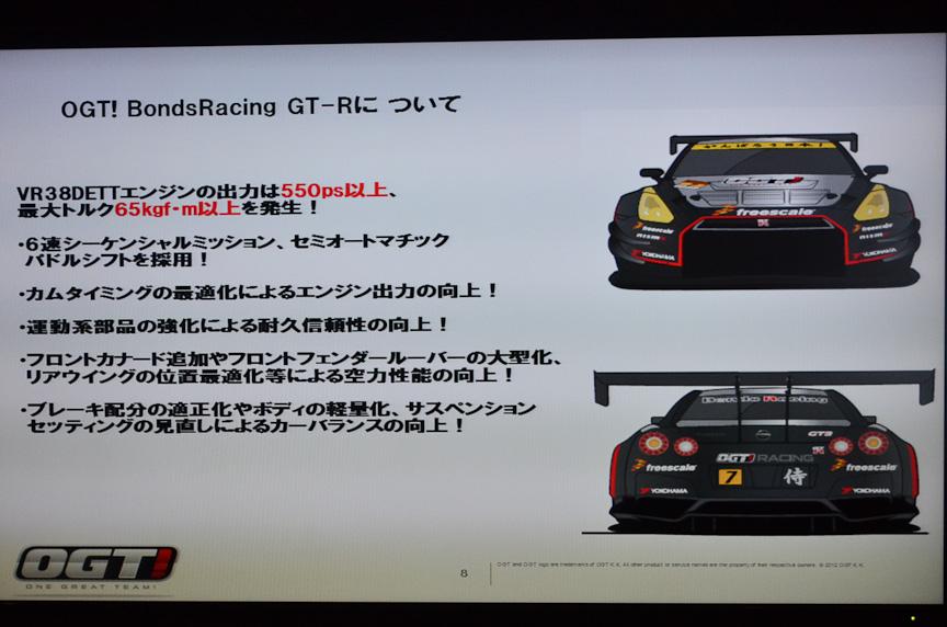 参戦車両のGT-R NISMO GT3と参戦体制