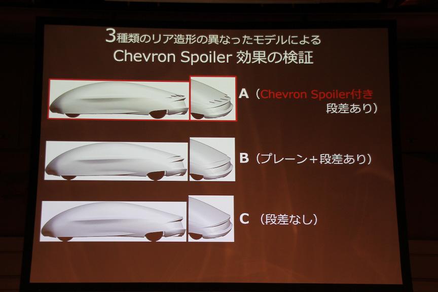 SIM-CELの特殊なリア造形について。ギザギザ状のスポイラーは「シェブロン スポイラー」と呼ばれる