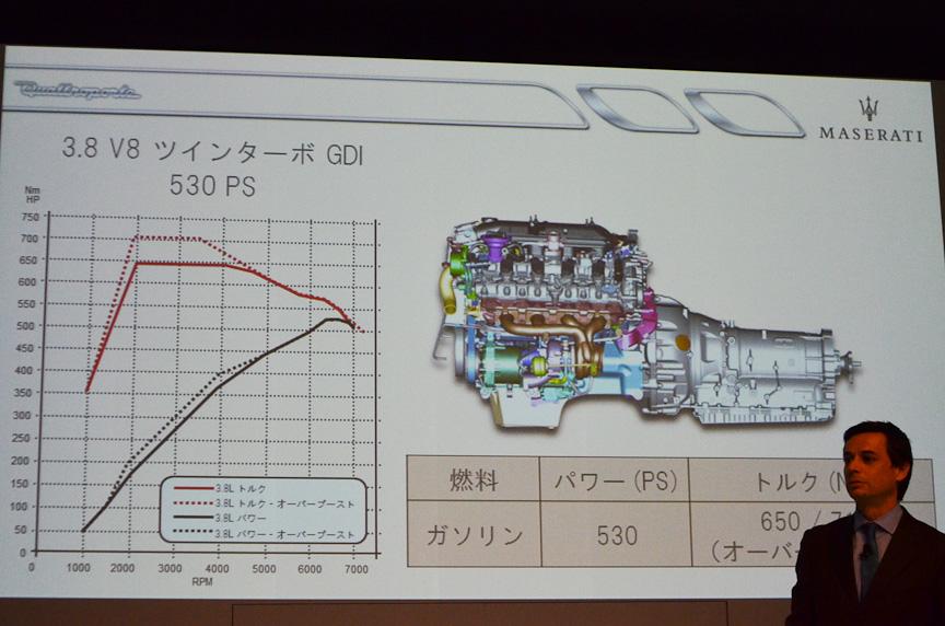 V8直噴ツインターボエンジンはトルクカーブがフラットであることもウリ