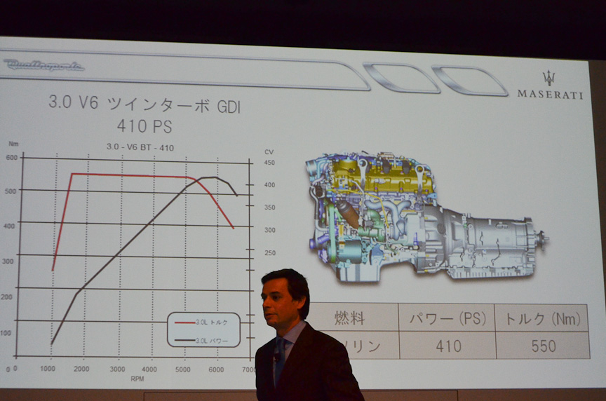 今秋にはV6直噴ツインターボエンジンが追加され、V6モデルには前後トルク配分可変機構を備える4WDモデルが用意される