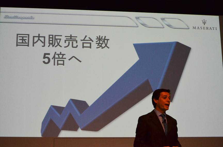 日本は2015年までに販売台数を5倍に