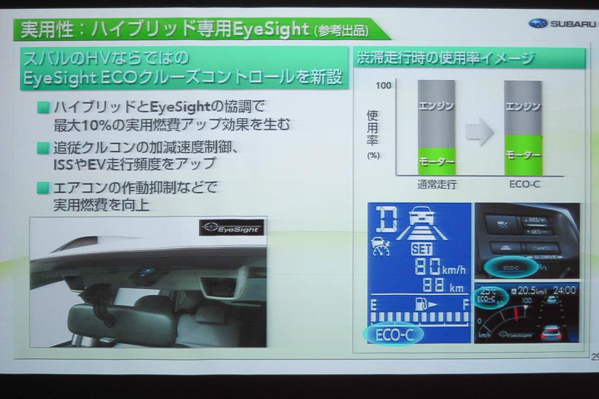 アイサイト搭載車では、アイサイトとハイブリッドシステムの協調制御を実現。実用域で燃費を10%程度さらに改善する