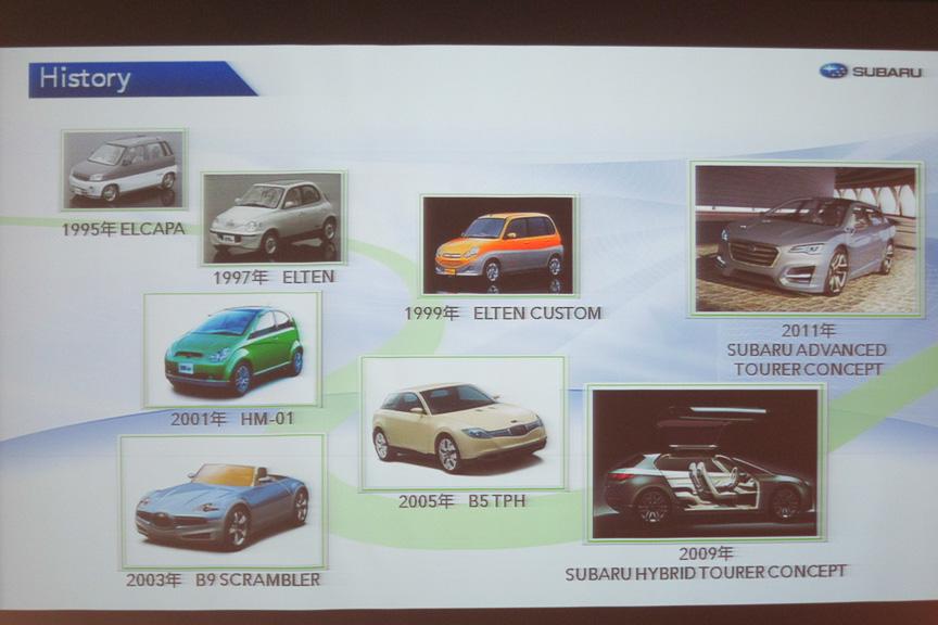 ハイブリッド車開発の歴史