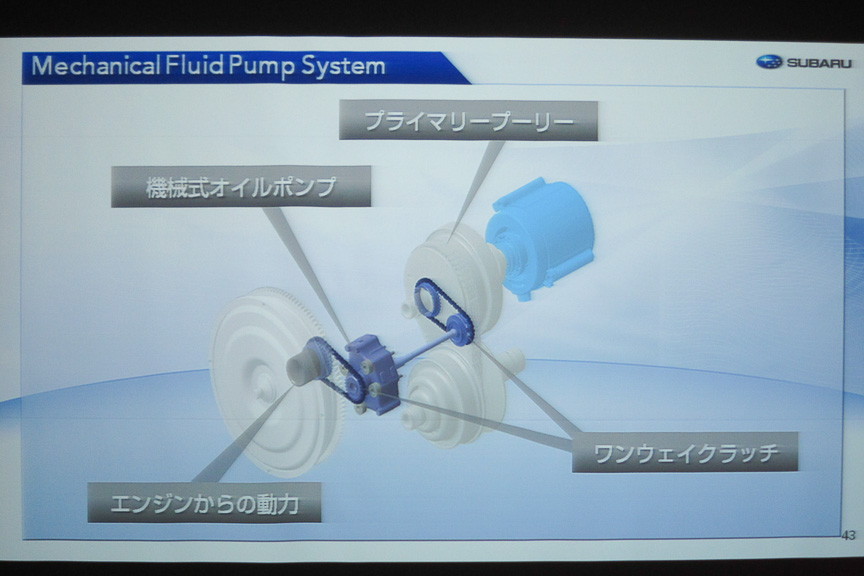 CVT駆動に必要な油圧は、2系統で供給可能となった。ただし、システム始動時は油圧供給のために必ずエンジンがかかる