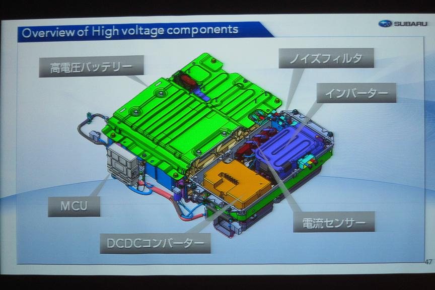 バッテリーユニットなどの配置図