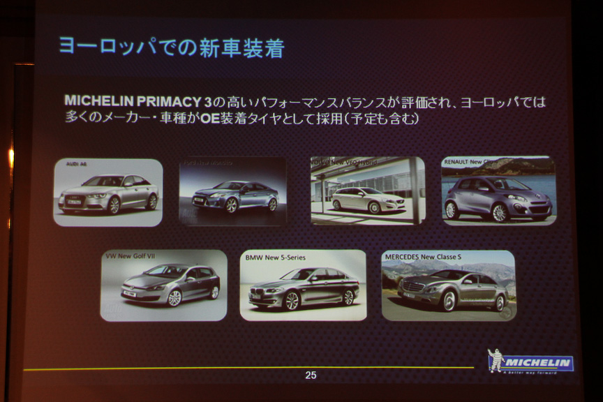 プライマシー 3のOE装着(新車装着)車