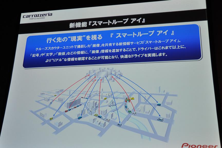 画像情報をサーバーで共有