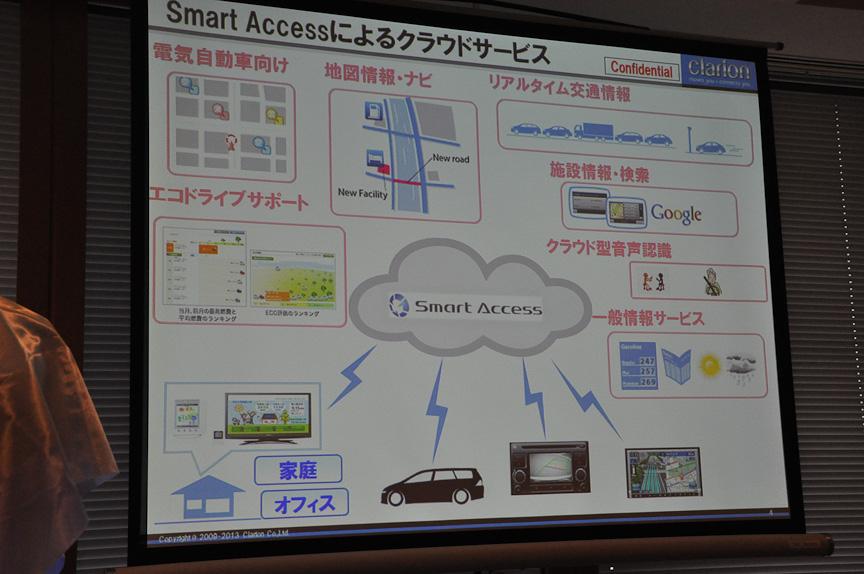Smart Accessによるクラウドサービス