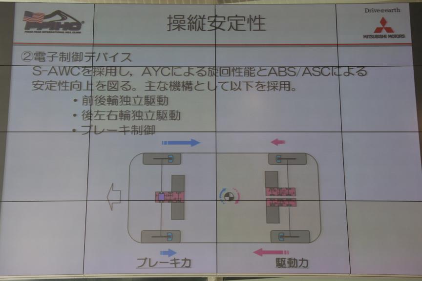 ランエボシリーズで有名なS-AWCなどの電子制御デバイスを投入。まさに三菱らしいEVレーサーが誕生した