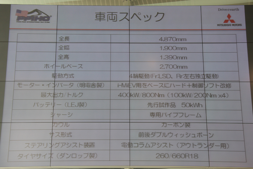 MiEV Evolution IIの車両スペック表