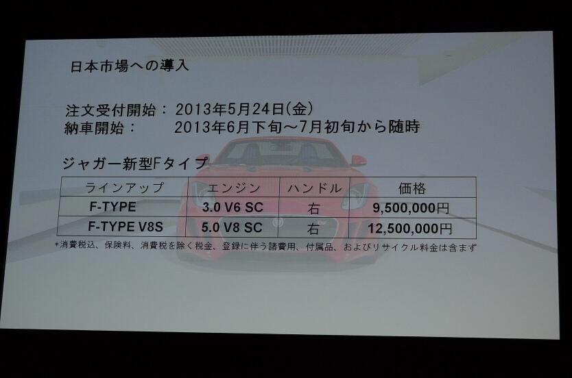 日本市場への導入