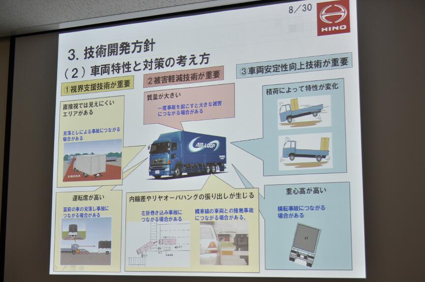 日野自動車の取り組む安全技術