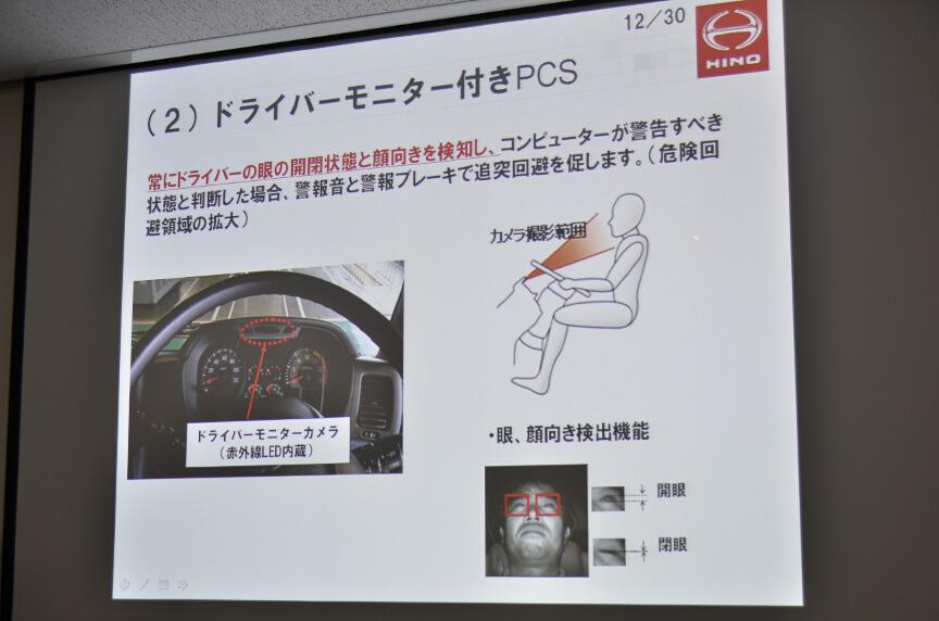オプションでドライバーモニター付きPCSも用意される