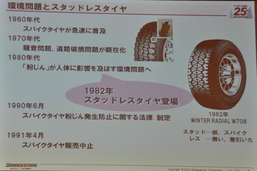 スタッドレスは、スパイクタイヤの粉塵公害問題解決の役割を担っていた