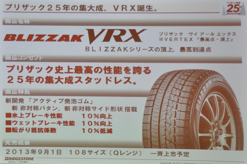 VRXの概要