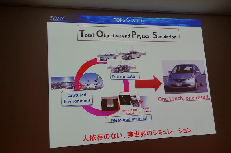 ホンダが開発したシステム「TOPS」