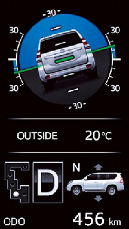 マルチインフォメーションディスプレイには自車の体勢を表示する「傾斜角モニター」、4輪のトラクション状況やデフロックの作動状態などの「オフロード走行支援情報」などさまざまな情報を表示可能