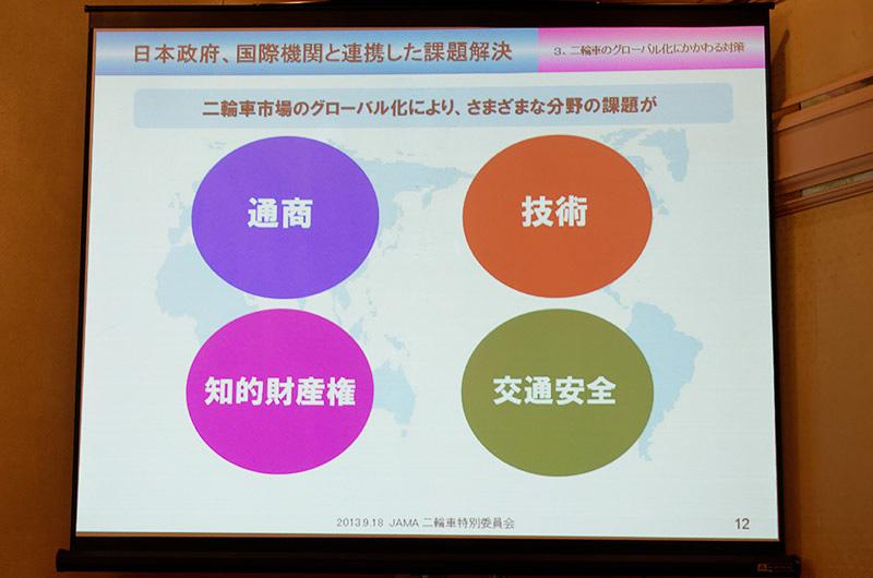 グローバル化に向けて4つの課題がある