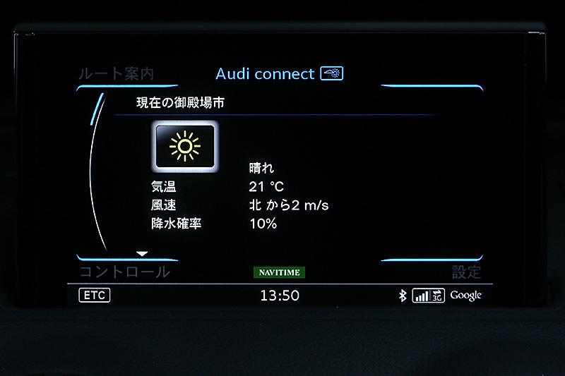 現在地の天気情報
