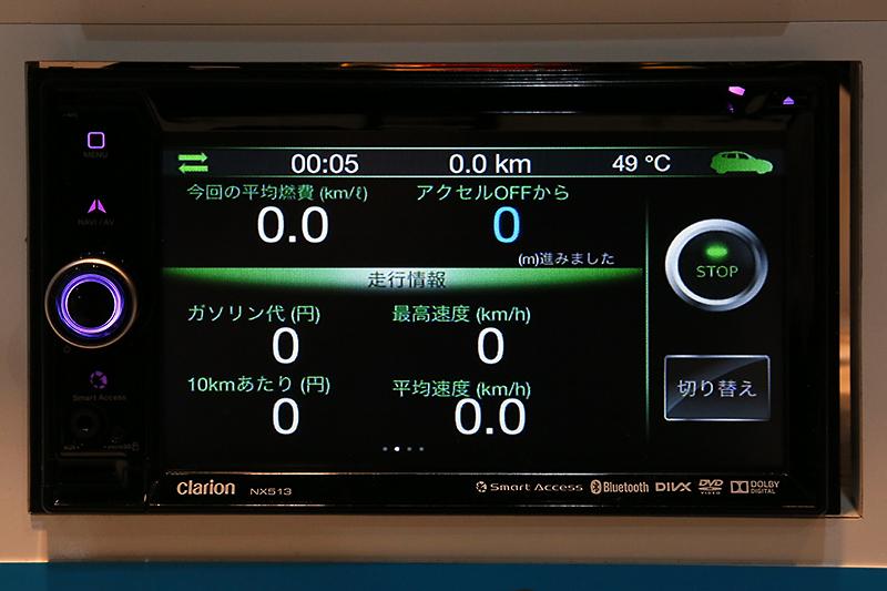 元々はスマホとの接続を想定した機器だが、カージェットの機能でナビ画面上からの呼び出しが可能になる