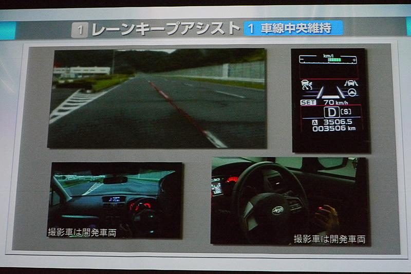 右上が車線中央維持機能を使用中の画面