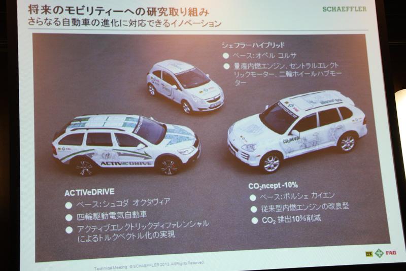 グローバル市場で培った技術を日本メーカーに提供し、その一方で日本メーカーと共同して世界初の技術を生み出す事業展開を行っている