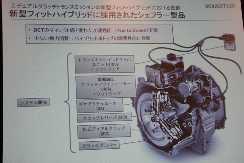 i-DCDのハード面では「電動油圧クラッチアクチュエーター」「ギヤアクチュエーター」「クラッチレリーズ」「乾式デュアルクラッチ」「クラッチダンパー」といった5部品を供給している