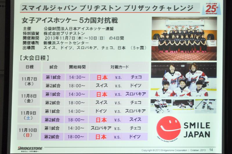 女子アイスホッケー日本代表チーム「スマイルジャパン」をブリヂストンは後援している