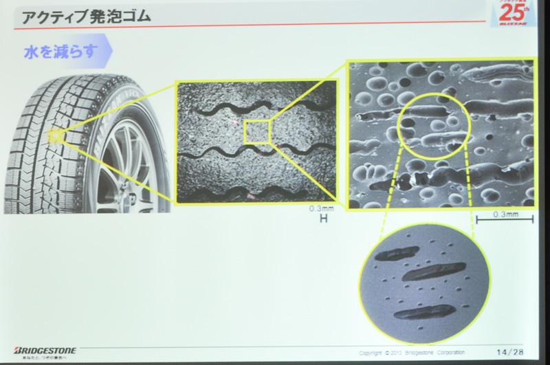 アクティブ発泡ゴムの拡大写真