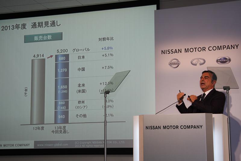 2013年度通期のグローバル販売台数予測を10万台減の520万台に見直し