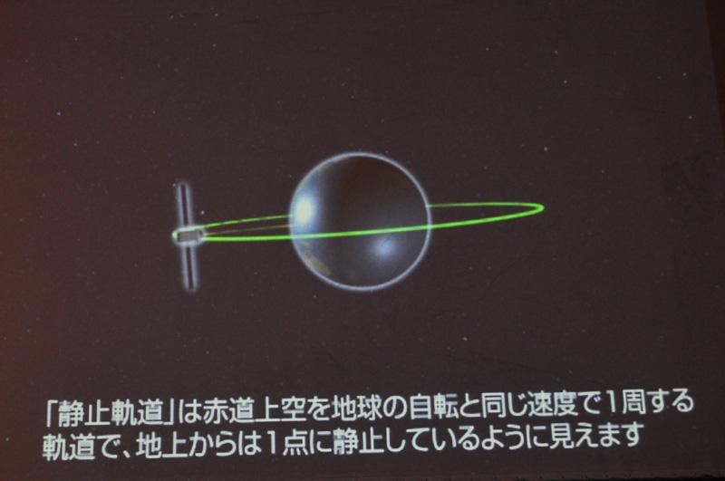 衛星軌道の紹介映像。これは静止衛星