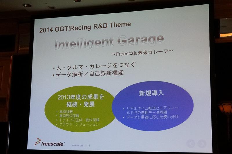 """2014年のテーマは""""インテリジェントガレージ""""の確立。リアルタイム性やより進んだデータの整理などを可能にすることが目標だ"""