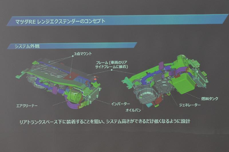 レンジエクステンダーユニットの構造