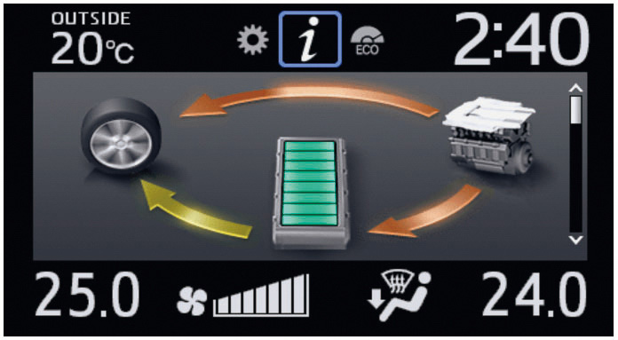 ダッシュボード中央に設置されるマルチインフォメーションディスプレイにはアナログ時計、ハイブリッドモデルの「エネルギーモニター」、ガソリンモデルの「エコドライブインジケーター」などを表示可能