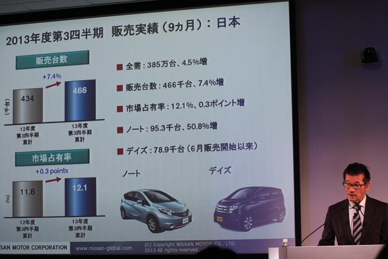 「2013年度通期業績予想の達成はチャレンジングな目標だが、実現不可能な目標ではない」と語る田川執行役員