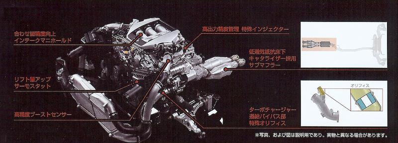 2013年モデルのエンジンはターボチャージャー周辺に手が入れられた。その1つが過給バイパス部の特殊オリフィスの追加だ