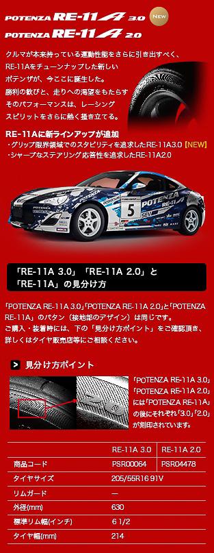POTENZA RE-11A 3.0