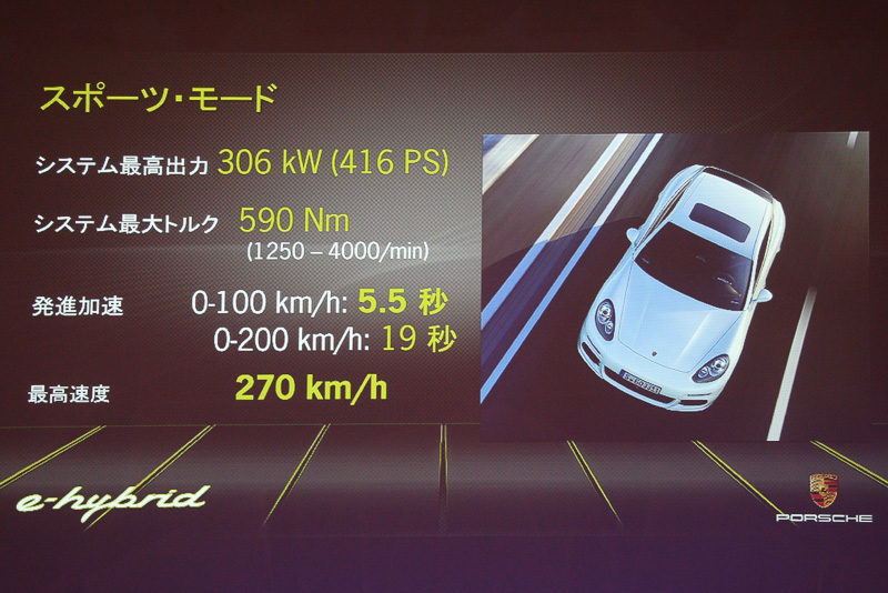 V型8気筒エンジン搭載車並みの走行性能を発揮する「スポーツ・モード」。0-100km/h加速は5.5秒、最高速は270km/hという俊足ラグジュアリーセダンとなる
