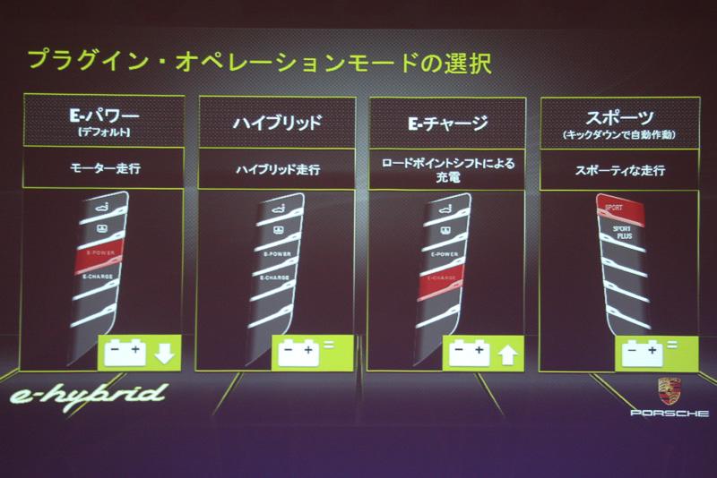 8速ティプトロニックSはセレクターレバーでもマニュアルモードの変速が可能。センターコンソール両サイドに配置されたスイッチで4種類の「プラグイン・オペレーションモード」を選択する
