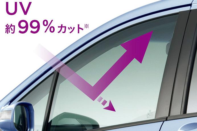 紫外線99%カットの「スーパーUVカット・フロントドアガラス」