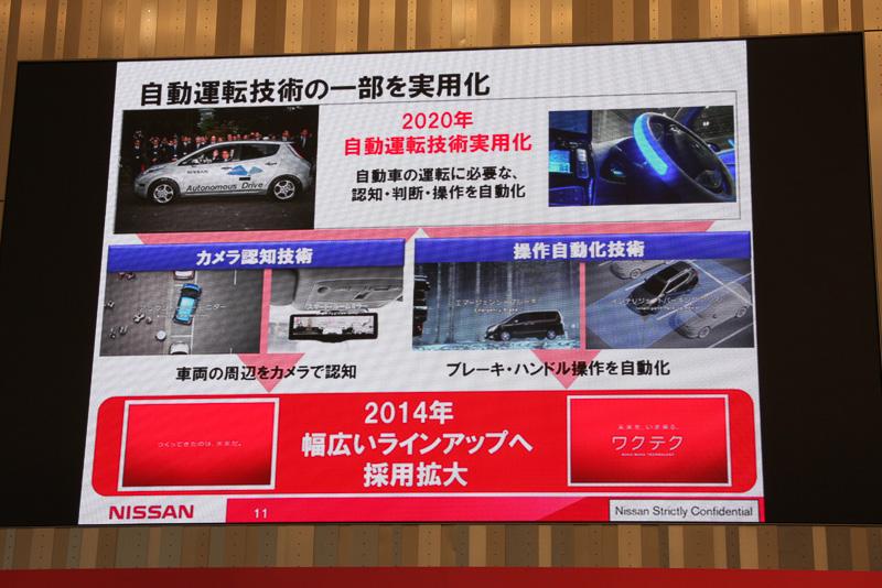 自動運転技術で求められる「カメラ認知」「操作自動化」といった技術の一部を販売車両に導入し、車両の魅力を引き上げる