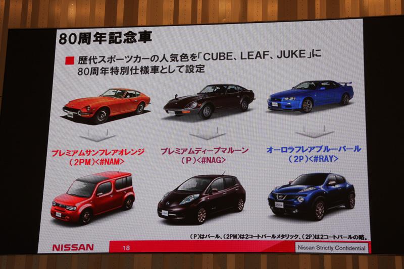 日産のスポーツカーの歴史を彩ったヘリテージカーをモチーフとするボディーカラーを採用