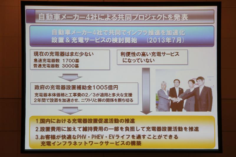 自動車メーカー4社による共同プロジェクトを2013年7月に発表