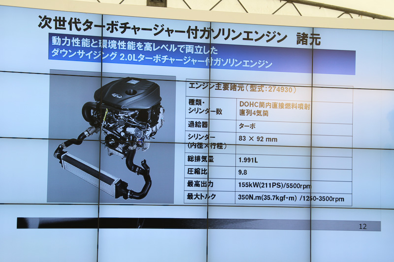 次世代ターボエンジンの諸元表