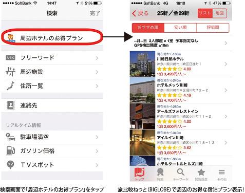 ホテル予約アプリ「旅比較ねっと」との連携機能。地点情報を「旅比較ねっと」に受け渡すことで、周辺のお得な宿泊プランが検索できる