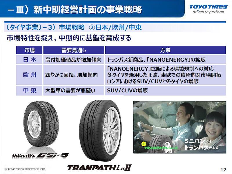 日本市場ではミニバン専用タイヤ、軽自動車専用プレミアムタイヤ、低燃費タイヤ、スタッドレスタイヤなどで一味違う商品ラインアップを強化するという
