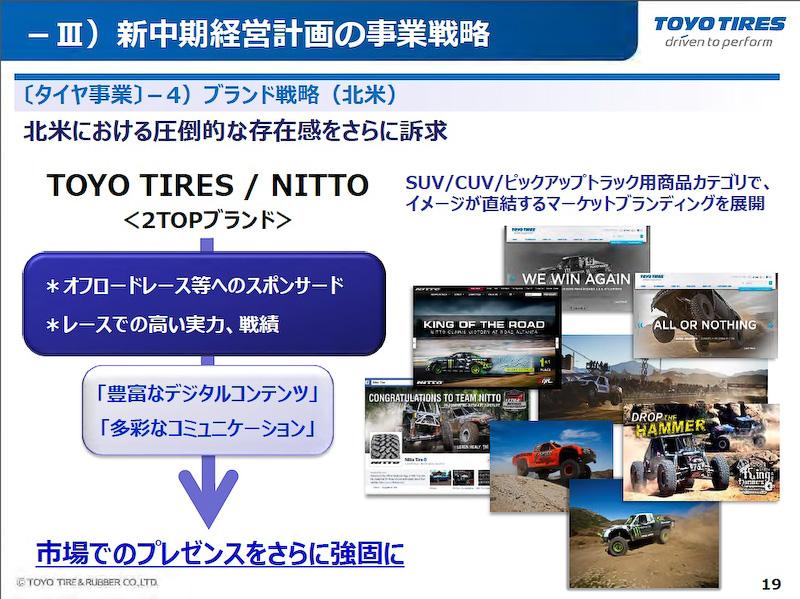 北米市場ではSUV/CUV/ピックアップトラック用タイヤのイメージアップを図るため、オフロードレースなどへのスポンサードを実施