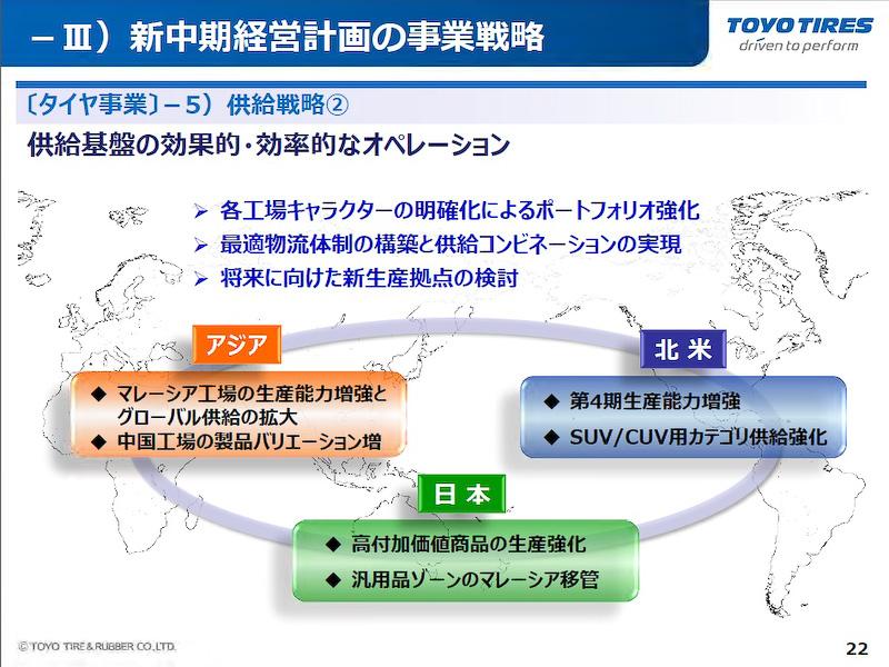 グローバルでタイヤの供給能力を高める