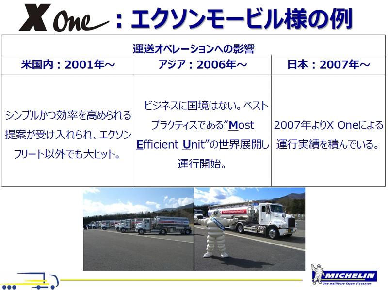 米国市場では日本より6年早い2001年から販売がスタートし、エクソンモービル以外にも受け入れられてヒット商品となっている